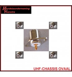 UHF-CHASSIS Ovaal