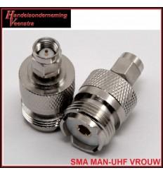 SMA MAN-UHF VROUW