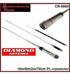 CR-8900
