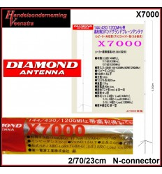Diamond X7000