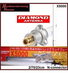 Diamond X5000