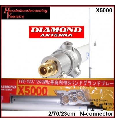 X5000N