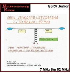 G5RV Junior