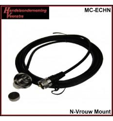 MC-ECHN